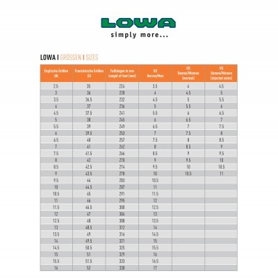 Tabla De Tallas - Lowa Bormio GTX® QC