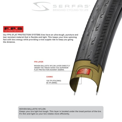 - Serfas Seca Rs Tire W/Fps - 700X25 Folding