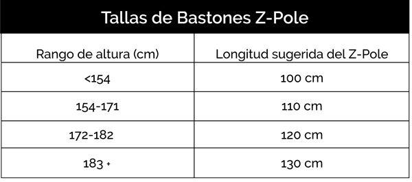 Tabla de Tallas Black Diamond ZPoles