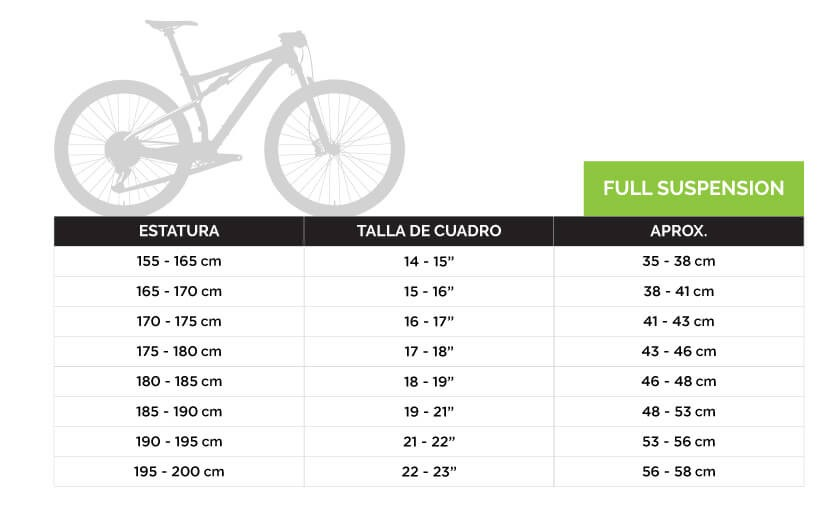 Tallas bicicletas Merida Full Supension.