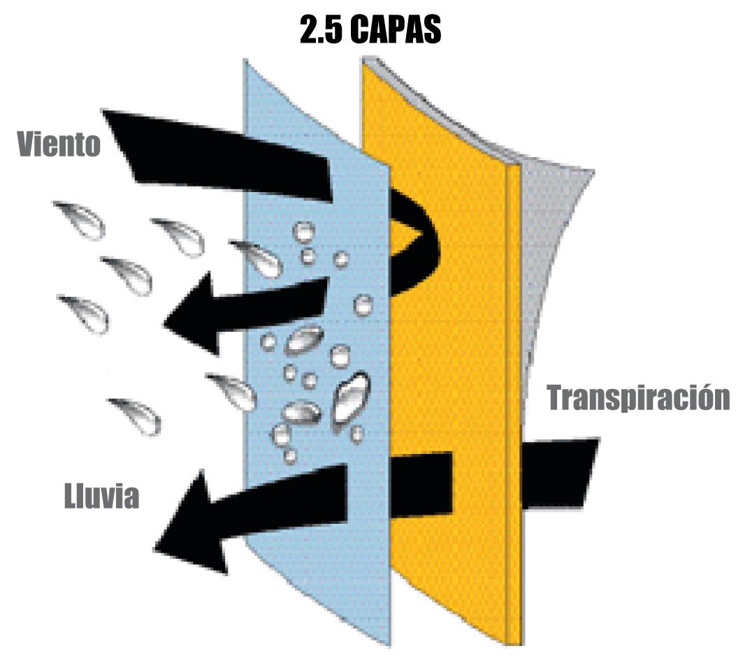 Prendas impermeables de 2.5 capas  La más liviana. 990ac982590ba